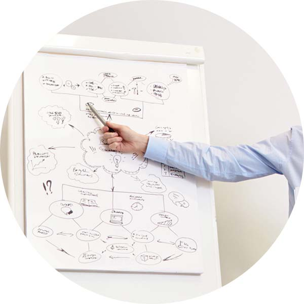 Someone pointing at a illustration on a board. The illustration looks like map, joining different items together